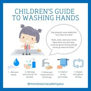 How to Wash Hands Kids Infographic