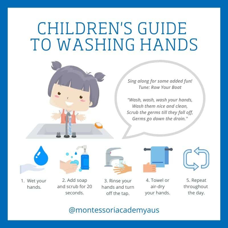 Printable – Children's Guide to Washing Hands